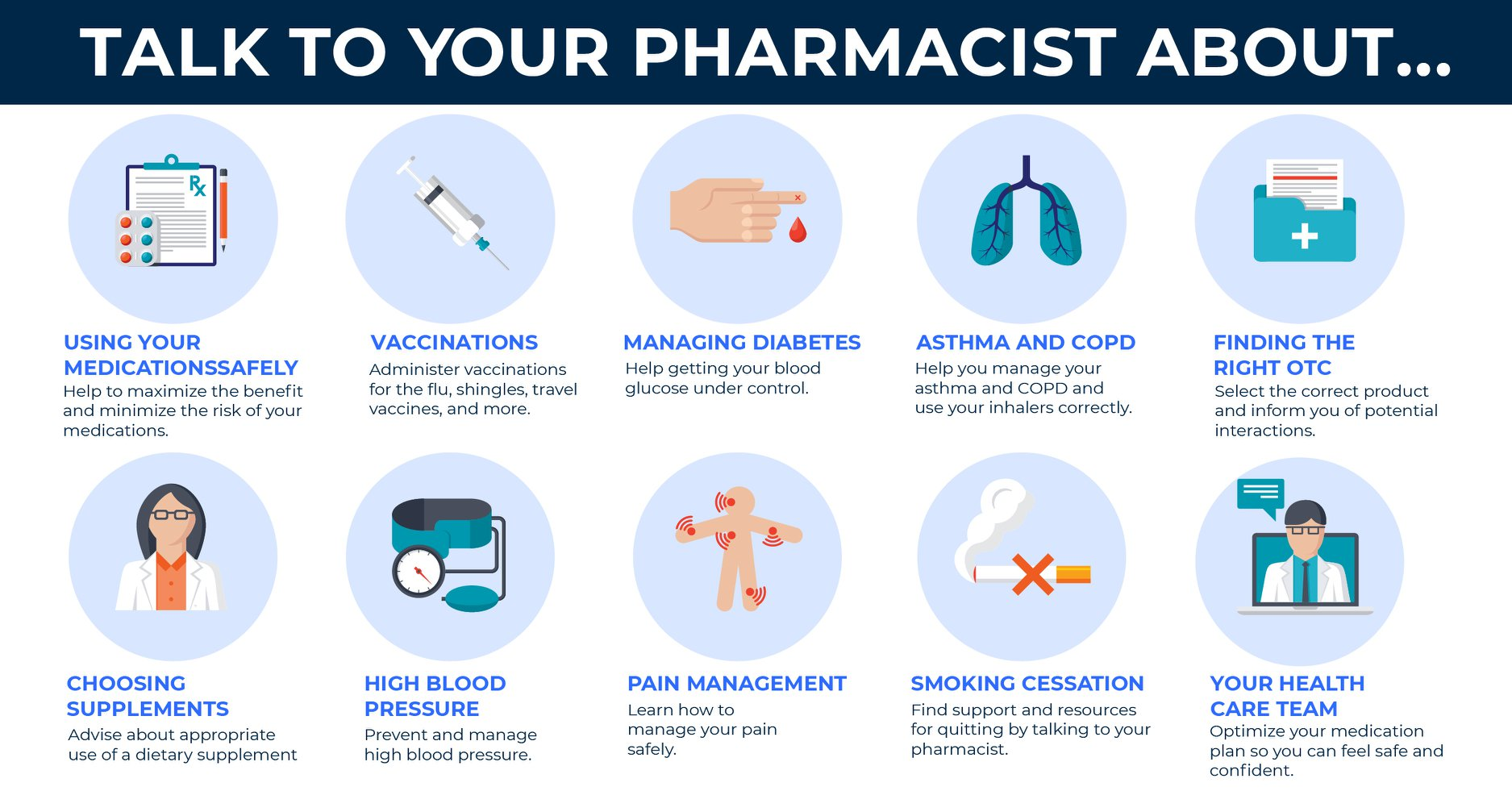 The American Pharmacists Month