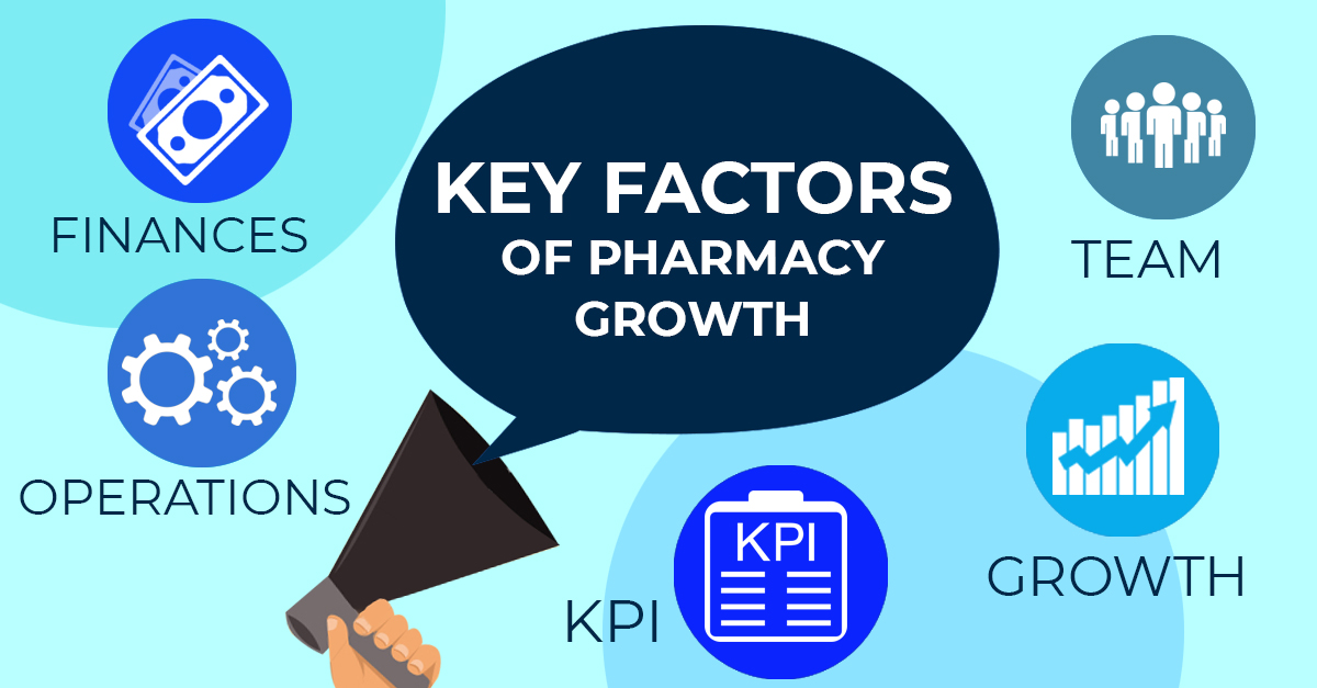 Key performance indicators for pharmacy growth